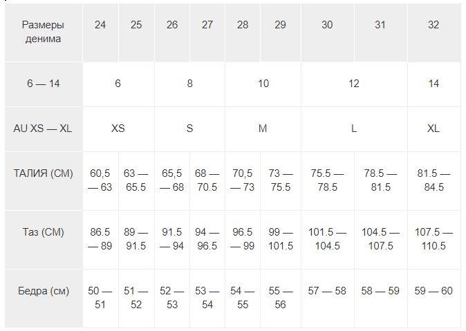 Guess - таблица размеров женской одежды